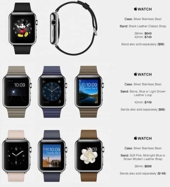 Apple Watch: The full price list (probably)