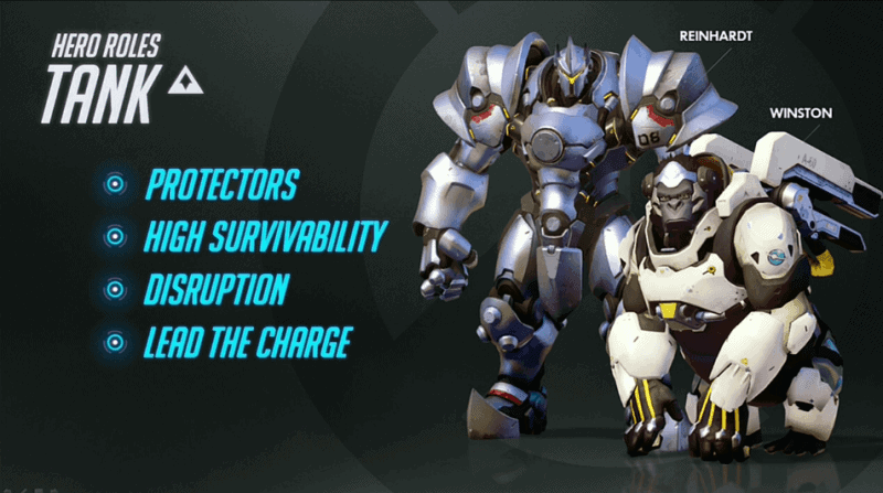 Overwatch-Hero-Roles-Tank-BlizzCon-2014