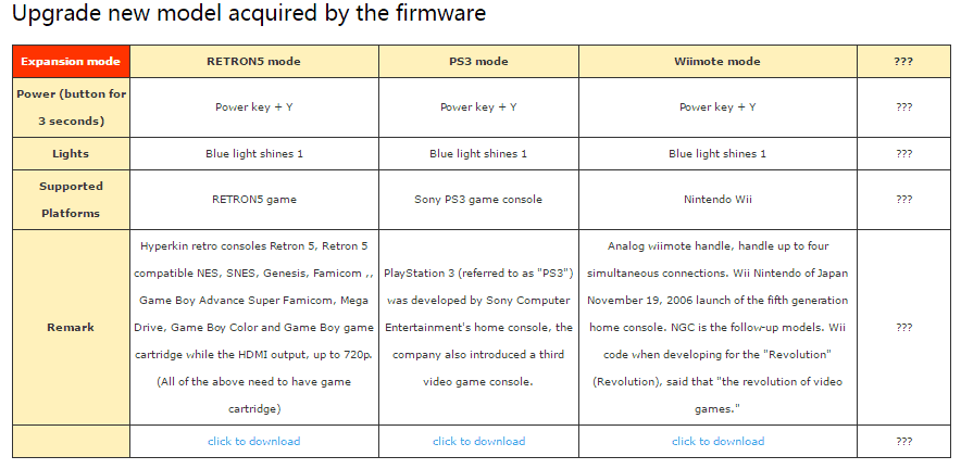 8bitdo FW upgrades